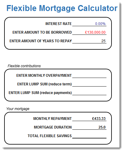 making extra payment on mortgage calculator