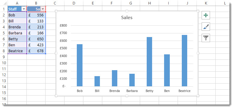 Excel Chart based on an Excel Table
