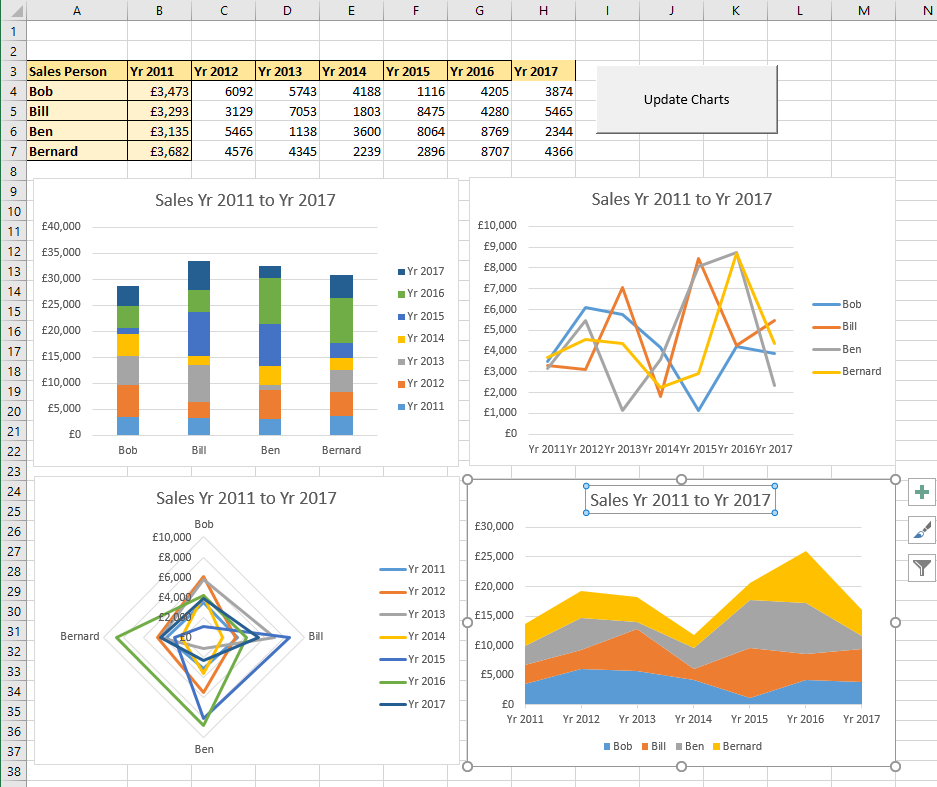 Excel vba for each next loops looping through collections nested for each next ibookread Read Online
