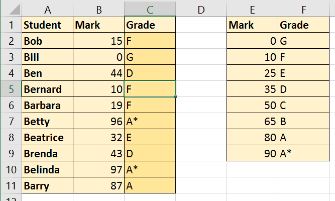 Excel Vba User Defined Function Functions Worksheet. If I Use The Vlookup Worksheet Function In A Procedure As Shown Below Although Is Performed Correctly No Actual Formulas Are Entered Into. Worksheet. Worksheetfunction Text At Mspartners.co