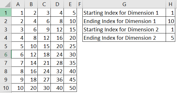 Excel VBA - Storing Data in Arrays & Dynamic Arrays –